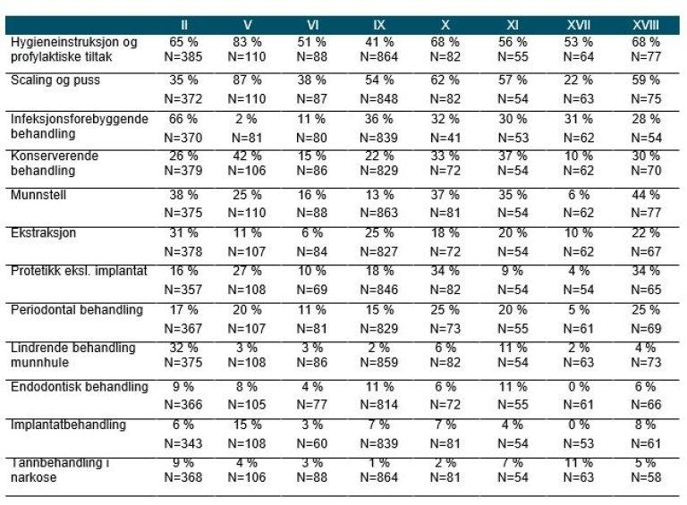 oral tabell 3.JPG