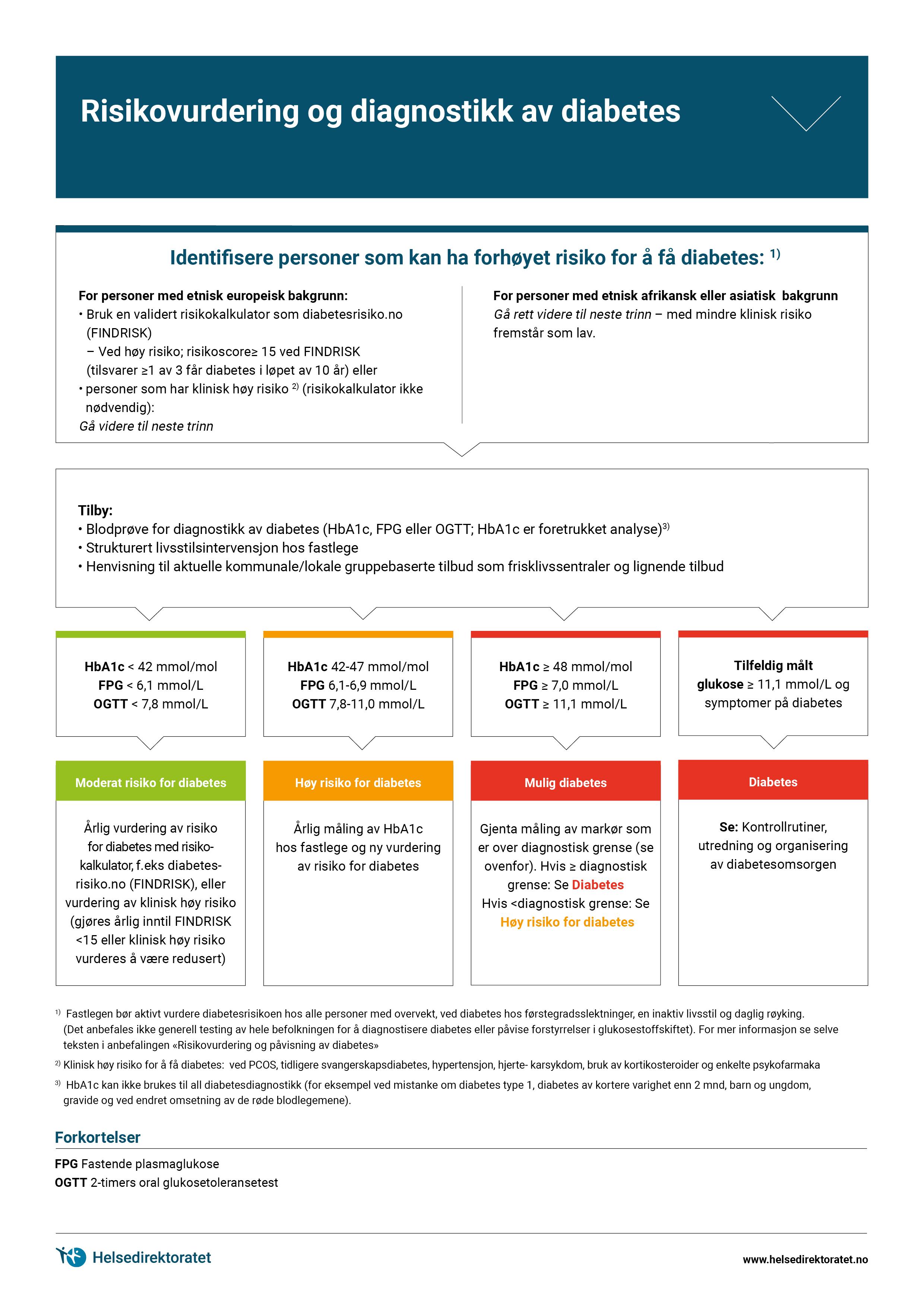 flytdiagram-risikovurdering-og-diagnostikk-av-diabetes.jpg