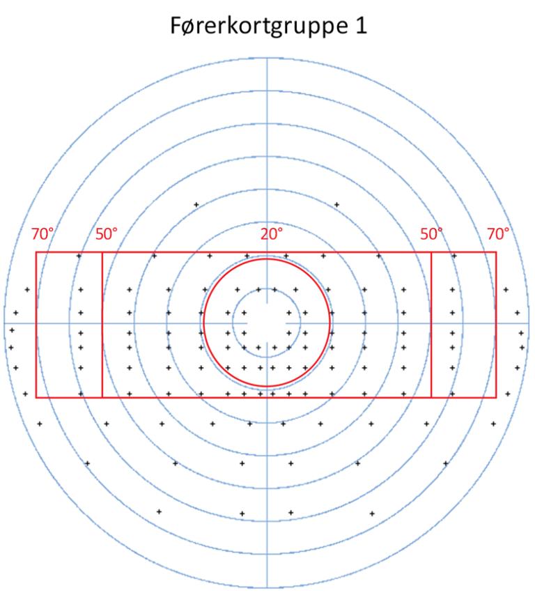 Synsfelt_Førerkortgruppe-1_web