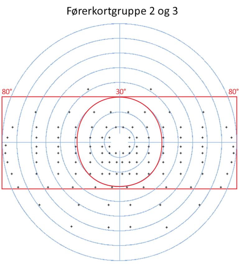 Synsfelt_Førerkortgruppe-2-og-3_web